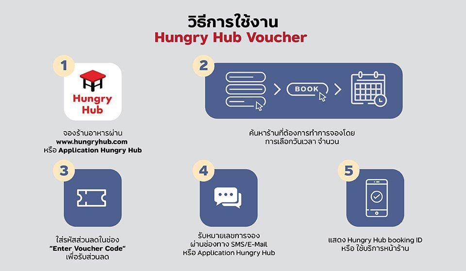 210326-Hungry-Hub_Web-Detail.jpg